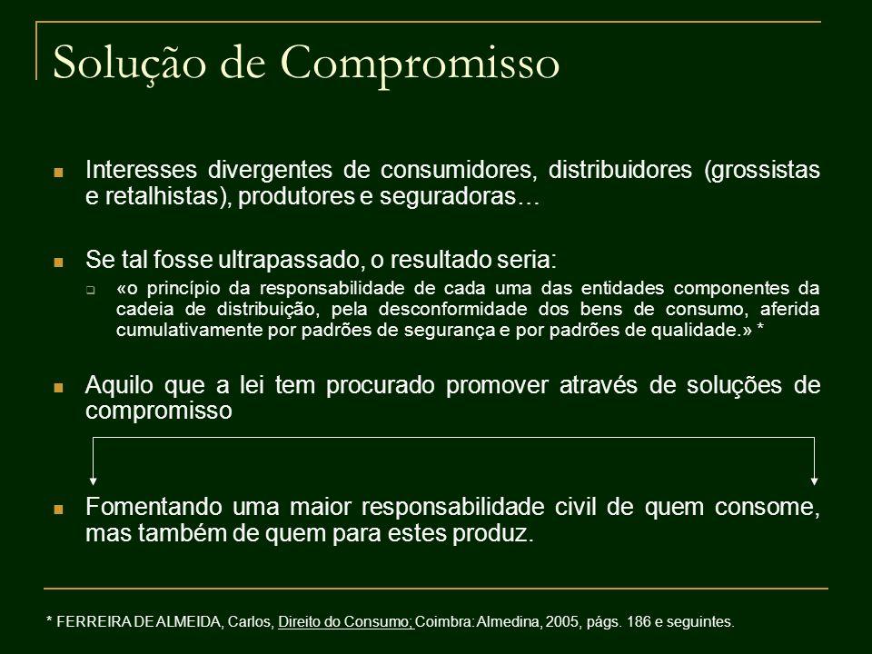 Solução de Compromisso Interesses divergentes de consumidores, distribuidores (grossistas e retalhistas), produtores e seguradoras… Se tal fosse ultra