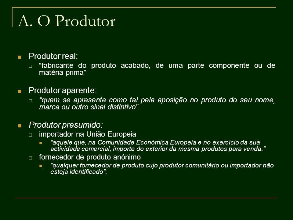 A. O Produtor Produtor real: fabricante do produto acabado, de uma parte componente ou de matéria-prima Produtor aparente: quem se apresente como tal