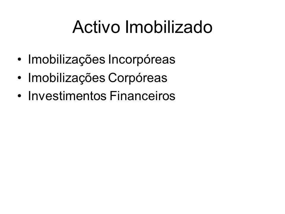 Activo Imobilizado Imobilizações Incorpóreas Imobilizações Corpóreas Investimentos Financeiros