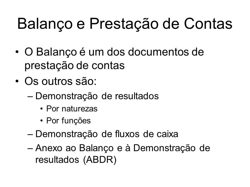 Balanço e Prestação de Contas O Balanço é um dos documentos de prestação de contas Os outros são: –Demonstração de resultados Por naturezas Por funçõe