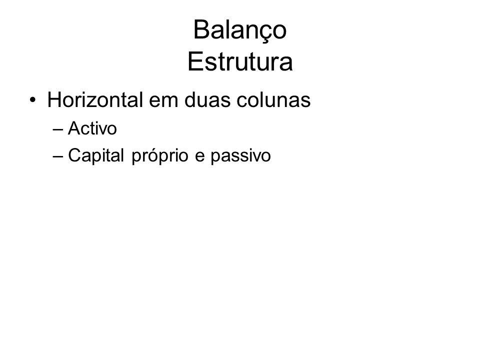 Balanço Estrutura Horizontal em duas colunas –Activo –Capital próprio e passivo