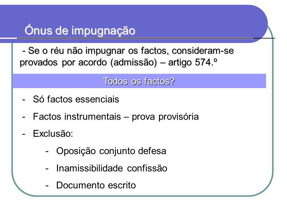Ónus de impugnação - Se o réu não impugnar os factos, consideram-se provados por acordo (admissão) – artigo 574.º - Se o réu não impugnar os factos, c