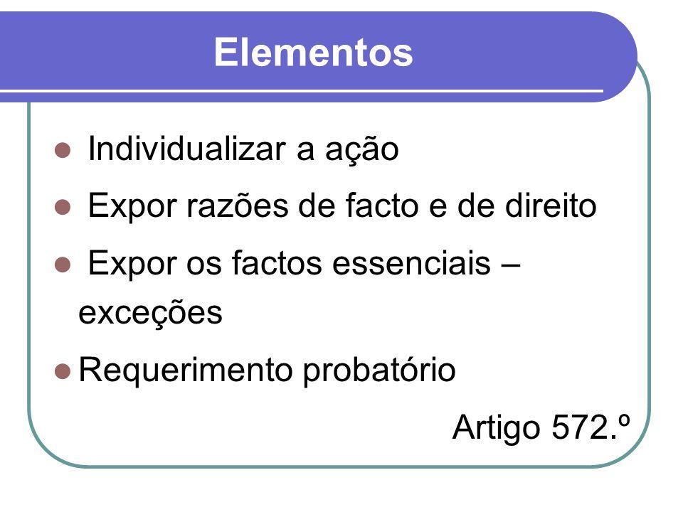 Elementos Individualizar a ação Expor razões de facto e de direito Expor os factos essenciais – exceções Requerimento probatório Artigo 572.º