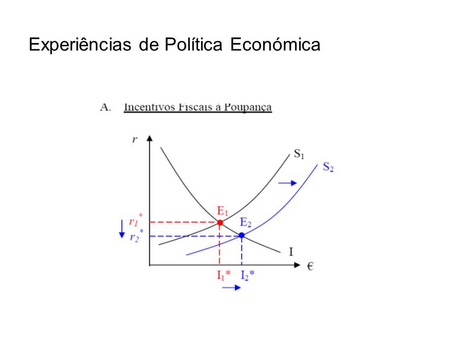 Experiências de Política Económica