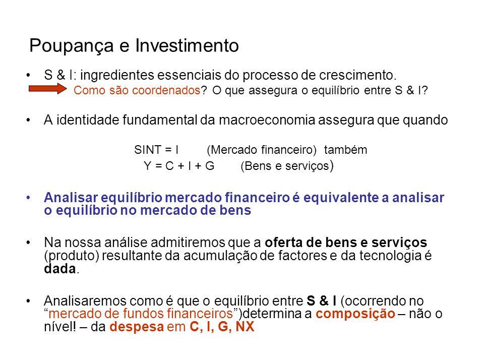 Poupança e Investimento S & I: ingredientes essenciais do processo de crescimento.