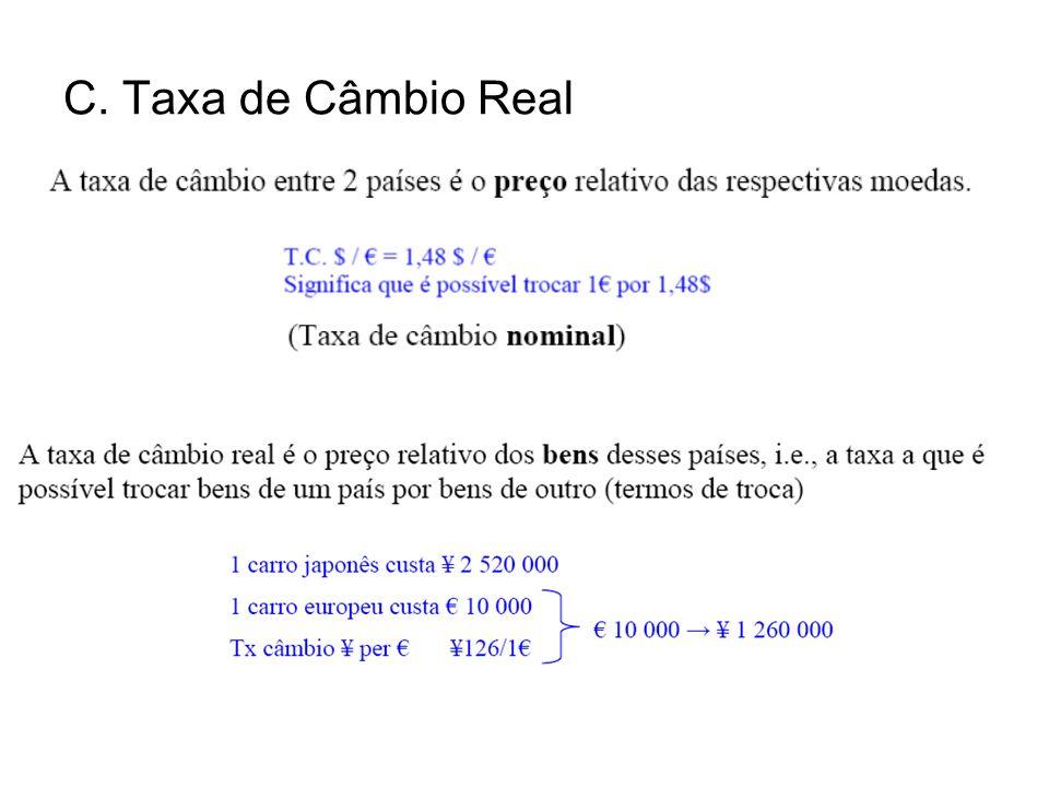 C. Taxa de Câmbio Real