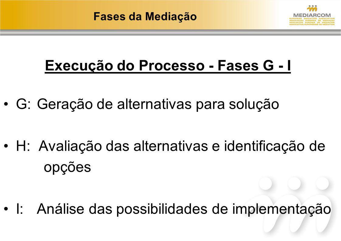 Fases da Mediação G: Geração de alternativas para solução H: Avaliação das alternativas e identificação de opções I: Análise das possibilidades de imp
