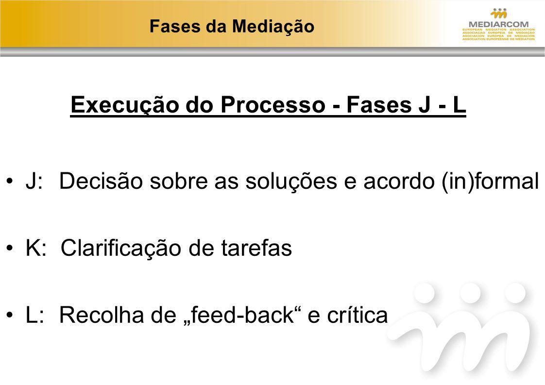 Fases da Mediação J: Decisão sobre as soluções e acordo (in)formal K: Clarificação de tarefas L: Recolha de feed-back e crítica Execução do Processo -