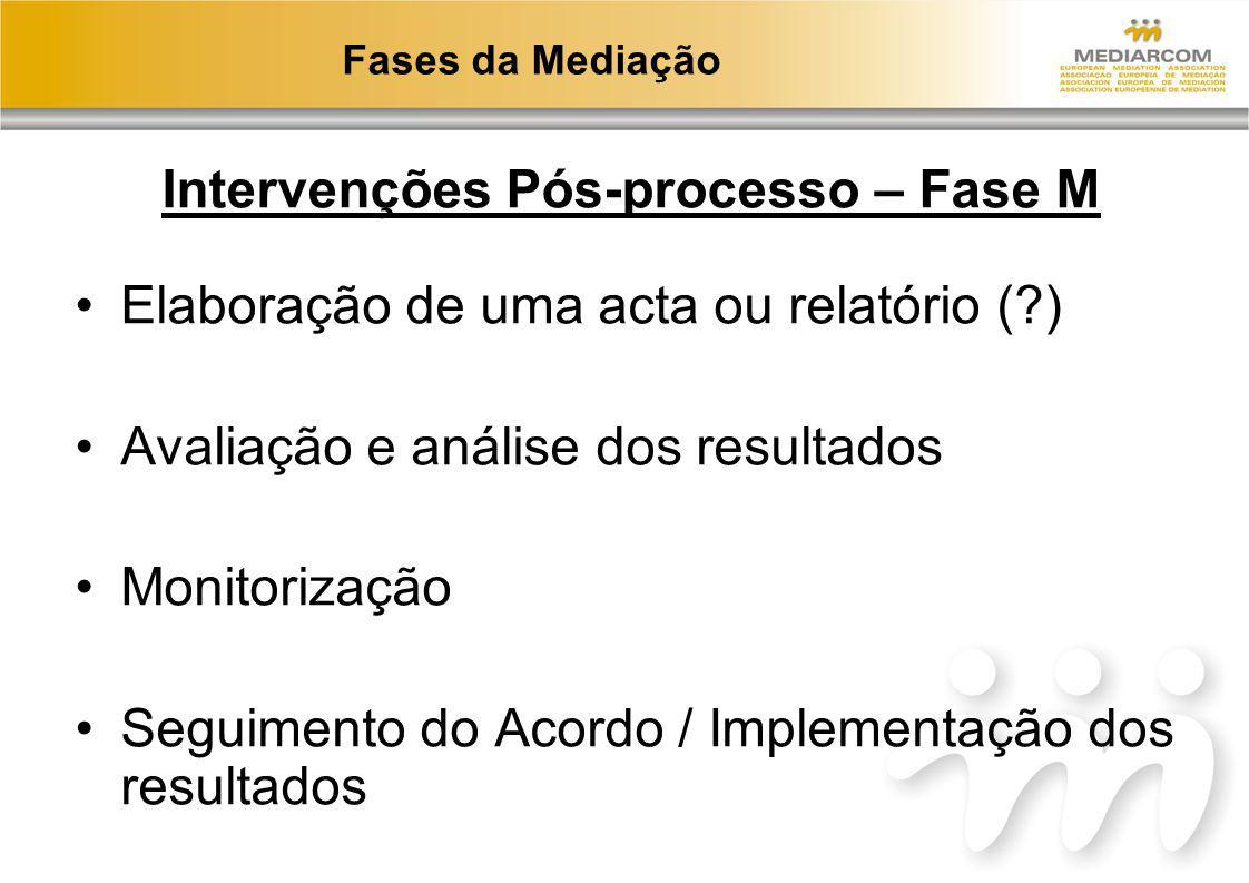 Fases da Mediação Intervenções Pós-processo – Fase M Elaboração de uma acta ou relatório (?) Avaliação e análise dos resultados Monitorização Seguimen