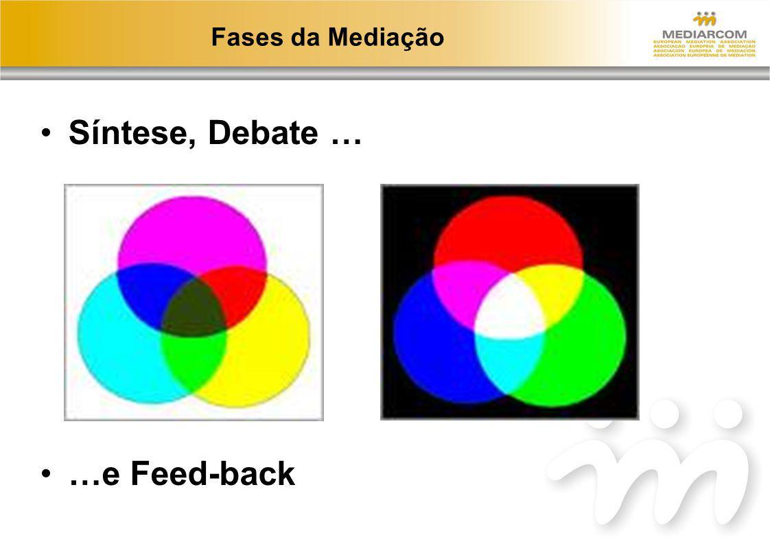 Síntese, Debate … …e Feed-back Fases da Mediação