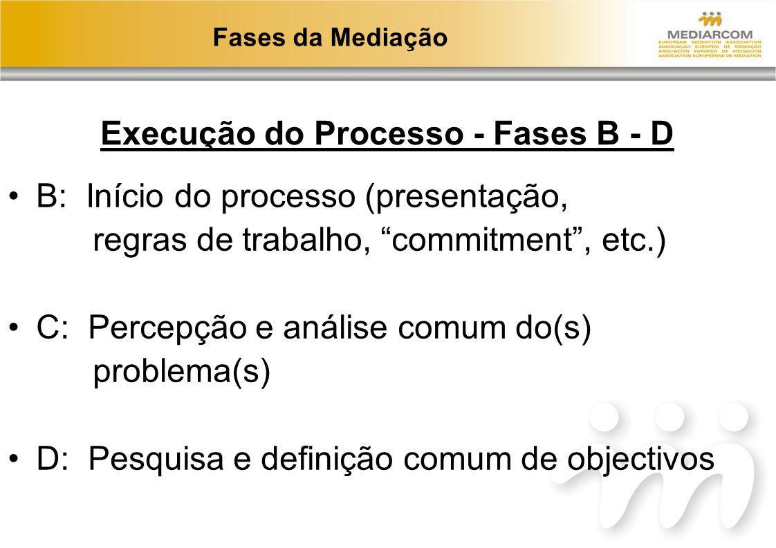 Fases da Mediação B: Início do processo (presentação, regras de trabalho, commitment, etc.) C: Percepção e análise comum do(s) problema(s) D: Pesquisa