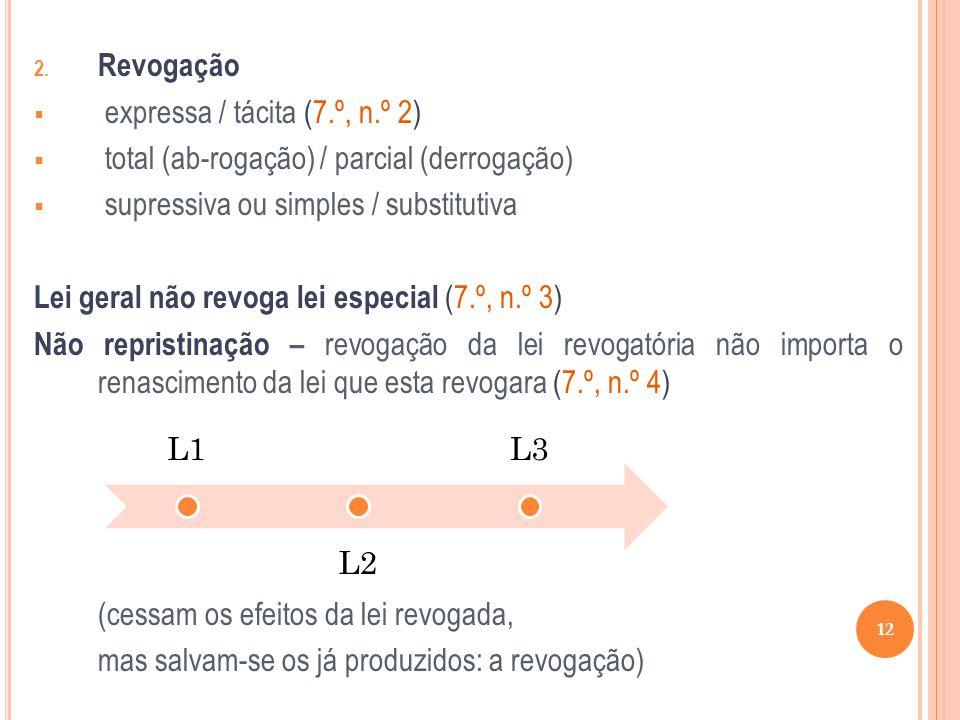 2. Revogação expressa / tácita (7.º, n.º 2) total (ab-rogação) / parcial (derrogação) supressiva ou simples / substitutiva Lei geral não revoga lei es