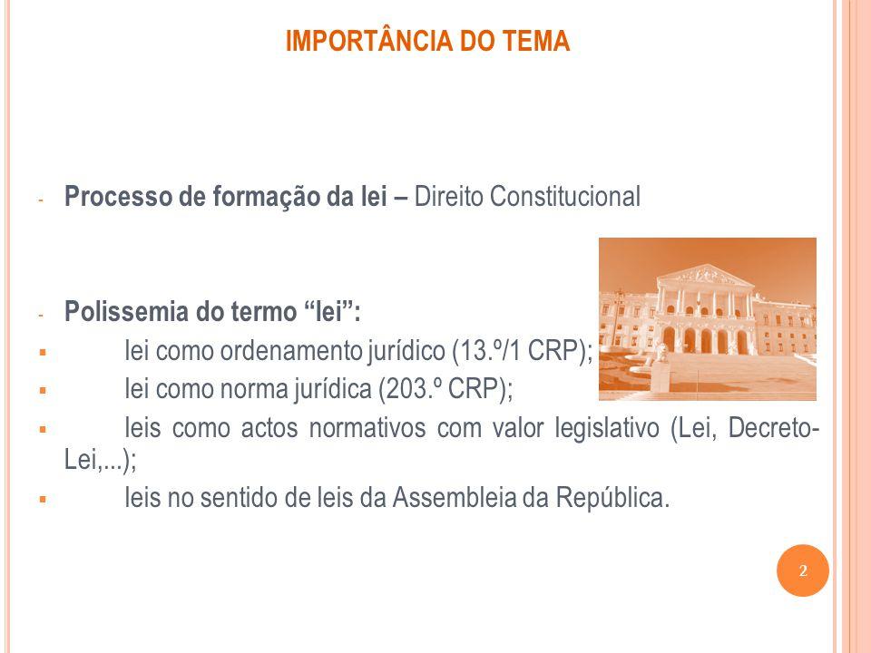 IMPORTÂNCIA DO TEMA - Processo de formação da lei – Direito Constitucional - Polissemia do termo lei: lei como ordenamento jurídico (13.º/1 CRP); lei
