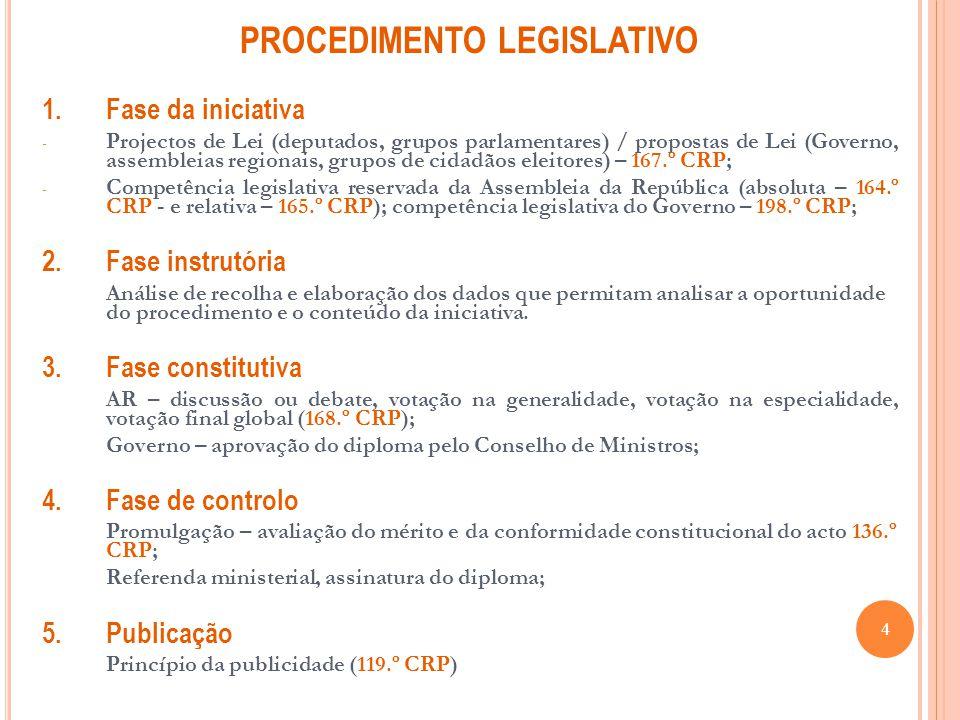 PROCEDIMENTO LEGISLATIVO 1. Fase da iniciativa - Projectos de Lei (deputados, grupos parlamentares) / propostas de Lei (Governo, assembleias regionais