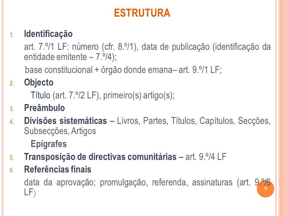 1. Identificação art. 7.º/1 LF: número (cfr. 8.º/1), data de publicação (identificação da entidade emitente – 7.º/4); base constitucional + órgão dond