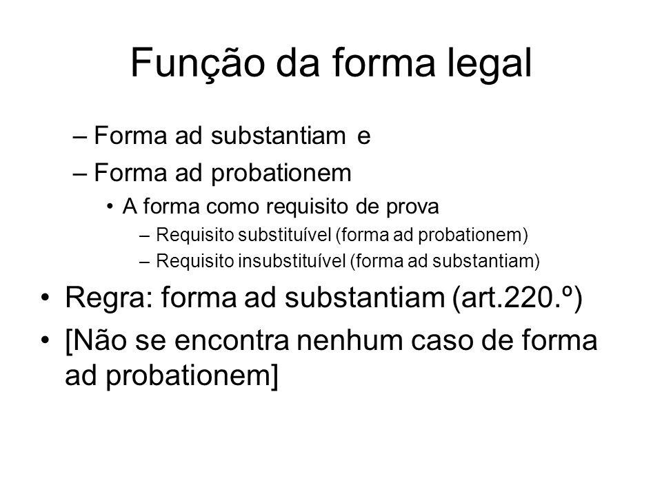 A forma legal como requisito ad substantiam (art.