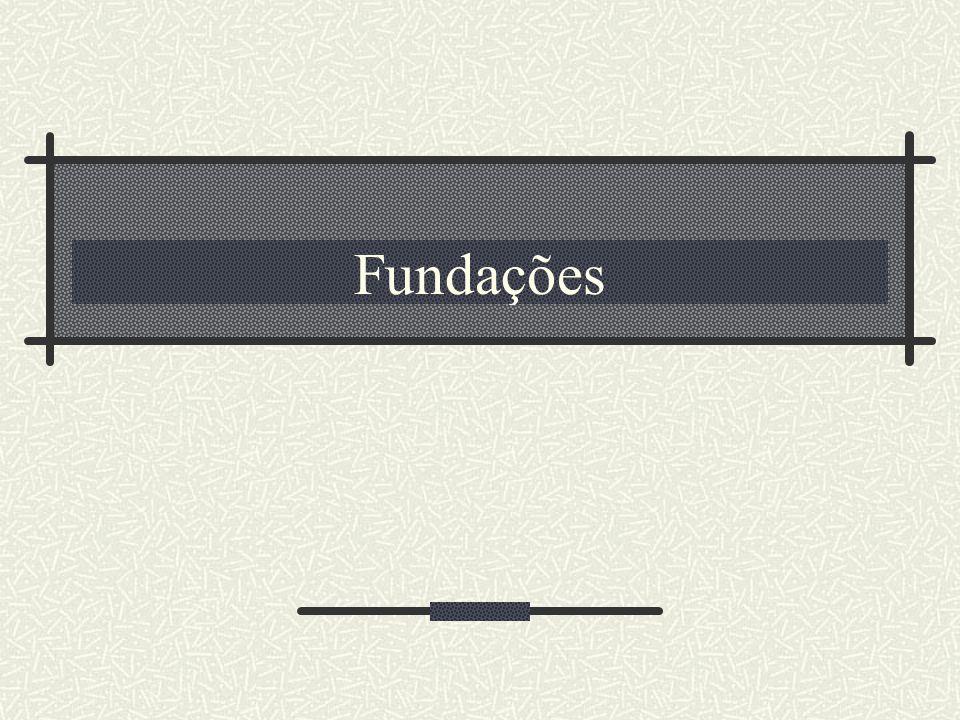 Criação Instituição ou dotação Reconhecimento