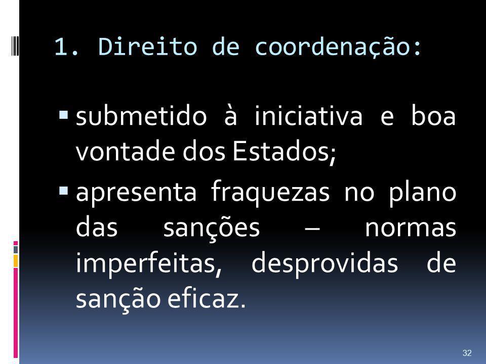 1.Direito de coordenação: submetido à iniciativa e boa vontade dos Estados; apresenta fraquezas no plano das sanções – normas imperfeitas, desprovidas