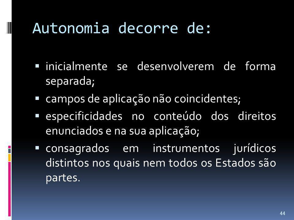 Autonomia decorre de: inicialmente se desenvolverem de forma separada; campos de aplicação não coincidentes; especificidades no conteúdo dos direitos