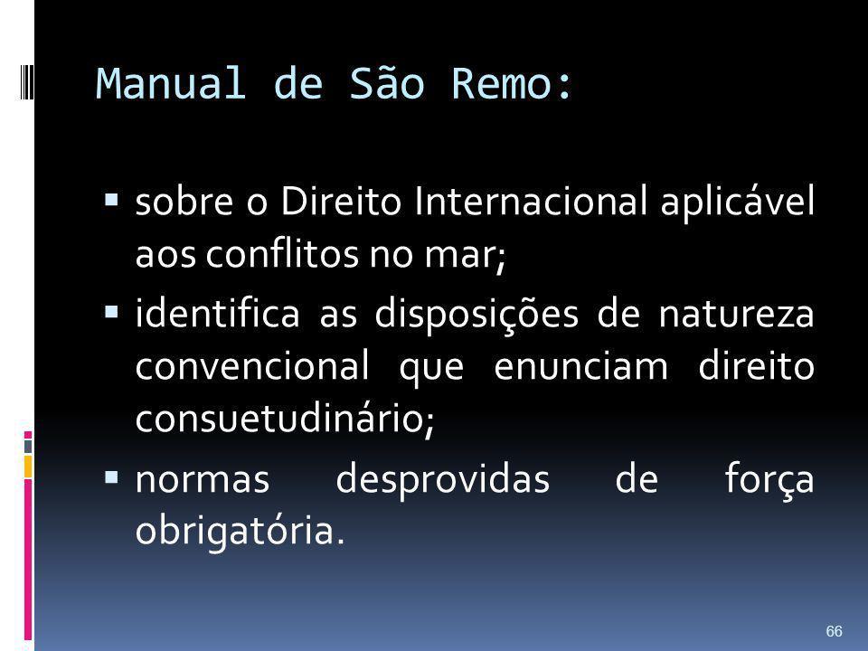 Manual de São Remo: sobre o Direito Internacional aplicável aos conflitos no mar; identifica as disposições de natureza convencional que enunciam dire