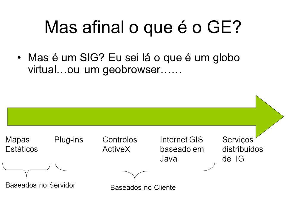 Mas afinal o que é o GE? Mas é um SIG? Eu sei lá o que é um globo virtual…ou um geobrowser…… Mapas Estáticos Plug-insControlos ActiveX Internet GIS ba