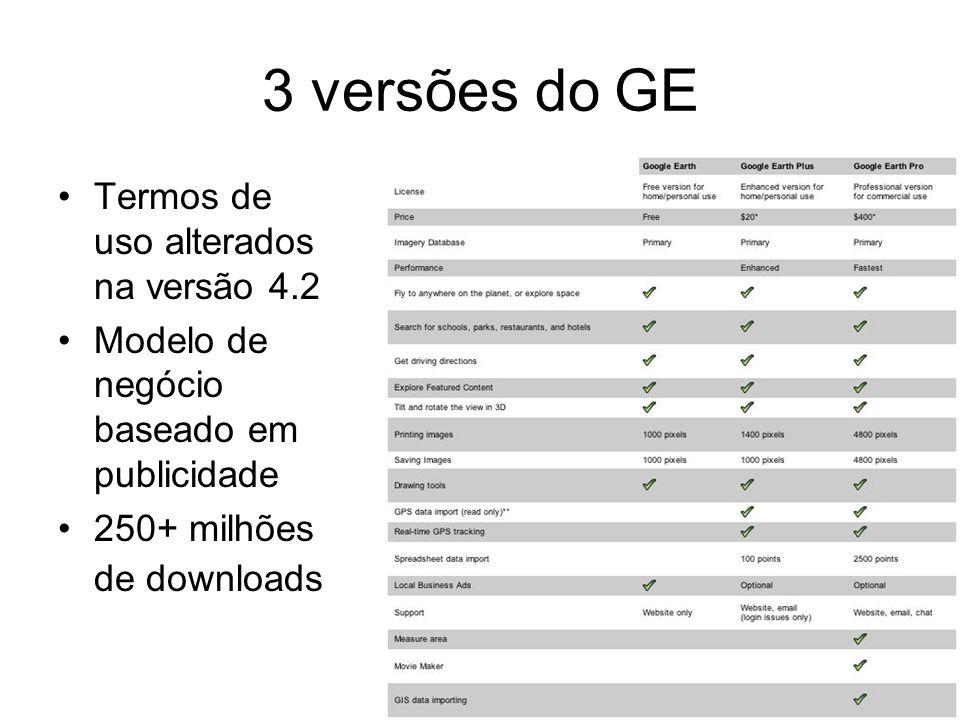 3 versões do GE Termos de uso alterados na versão 4.2 Modelo de negócio baseado em publicidade 250+ milhões de downloads
