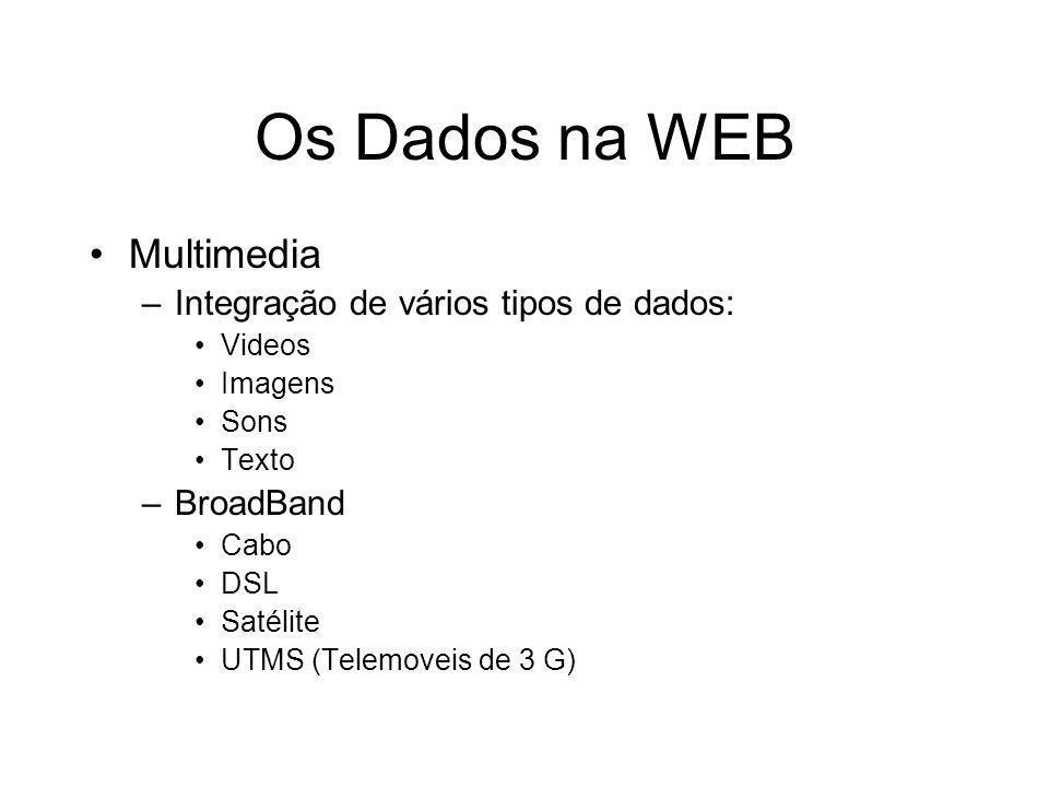 Os Dados na WEB Multimedia –Integração de vários tipos de dados: Videos Imagens Sons Texto –BroadBand Cabo DSL Satélite UTMS (Telemoveis de 3 G)