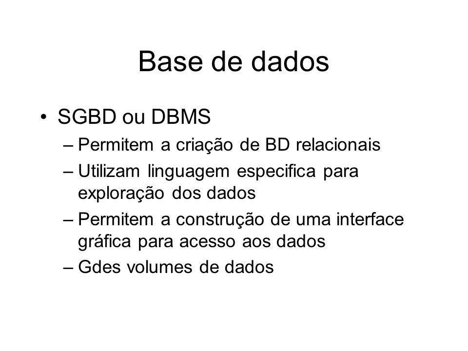 Base de dados SGBD ou DBMS –Permitem a criação de BD relacionais –Utilizam linguagem especifica para exploração dos dados –Permitem a construção de um