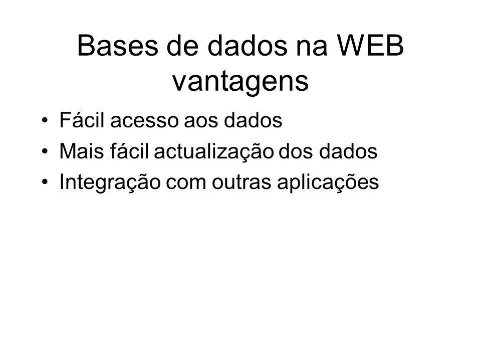 Bases de dados na WEB vantagens Fácil acesso aos dados Mais fácil actualização dos dados Integração com outras aplicações