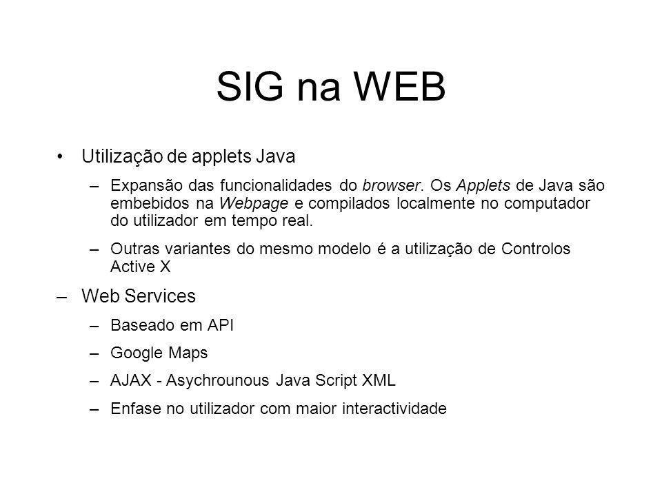 SIG na WEB Utilização de applets Java –Expansão das funcionalidades do browser. Os Applets de Java são embebidos na Webpage e compilados localmente no