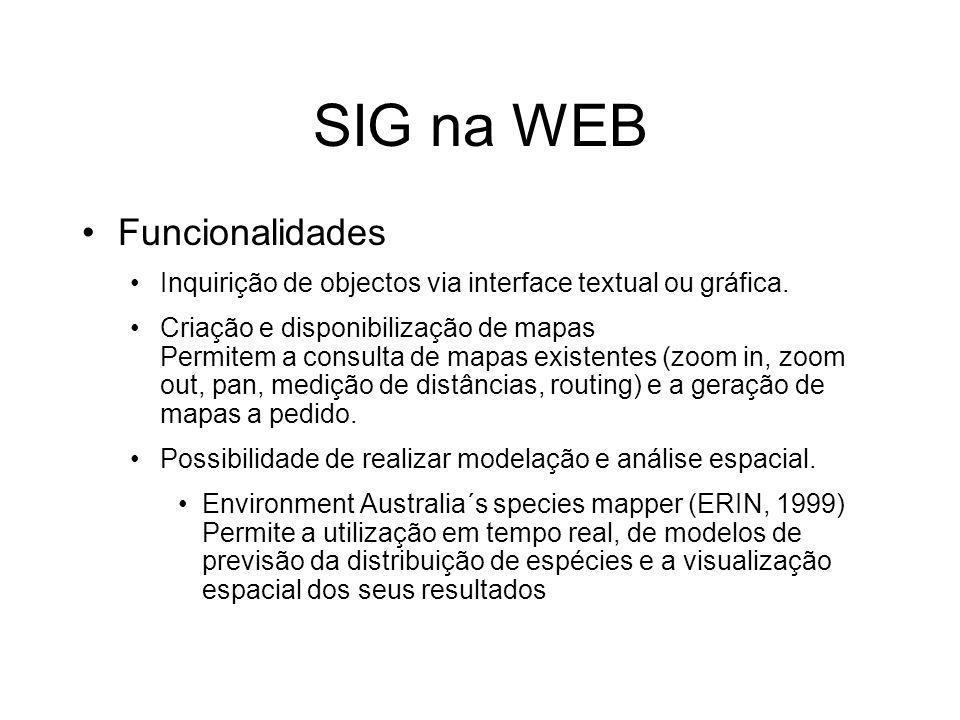 SIG na WEB Funcionalidades Inquirição de objectos via interface textual ou gráfica. Criação e disponibilização de mapas Permitem a consulta de mapas e