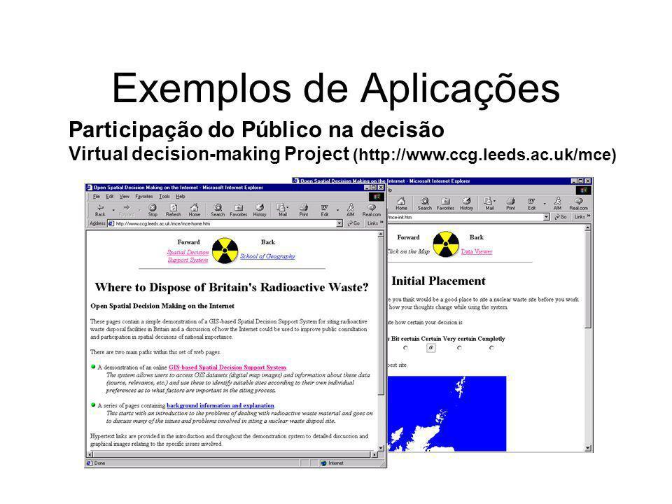Exemplos de Aplicações Participação do Público na decisão Virtual decision-making Project (http://www.ccg.leeds.ac.uk/mce)