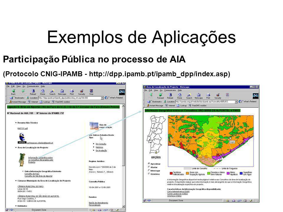 Exemplos de Aplicações Participação Pública no processo de AIA (Protocolo CNIG-IPAMB - http://dpp.ipamb.pt/ipamb_dpp/index.asp)