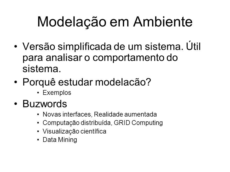 Modelação em Ambiente Versão simplificada de um sistema. Útil para analisar o comportamento do sistema. Porquê estudar modelacão? Exemplos Buzwords No