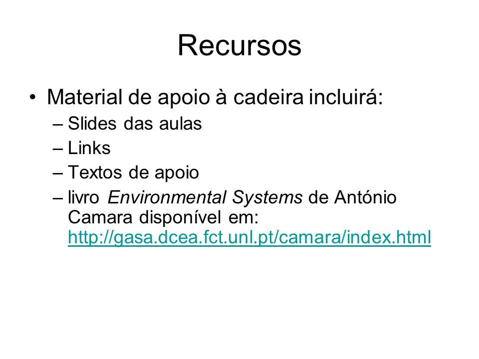 Recursos Material de apoio à cadeira incluirá: –Slides das aulas –Links –Textos de apoio –livro Environmental Systems de António Camara disponível em:
