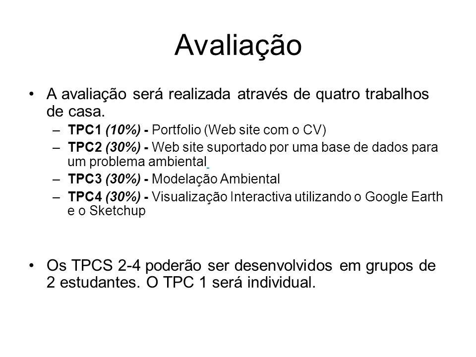 Avaliação A avaliação será realizada através de quatro trabalhos de casa. –TPC1 (10%) - Portfolio (Web site com o CV) –TPC2 (30%) - Web site suportado