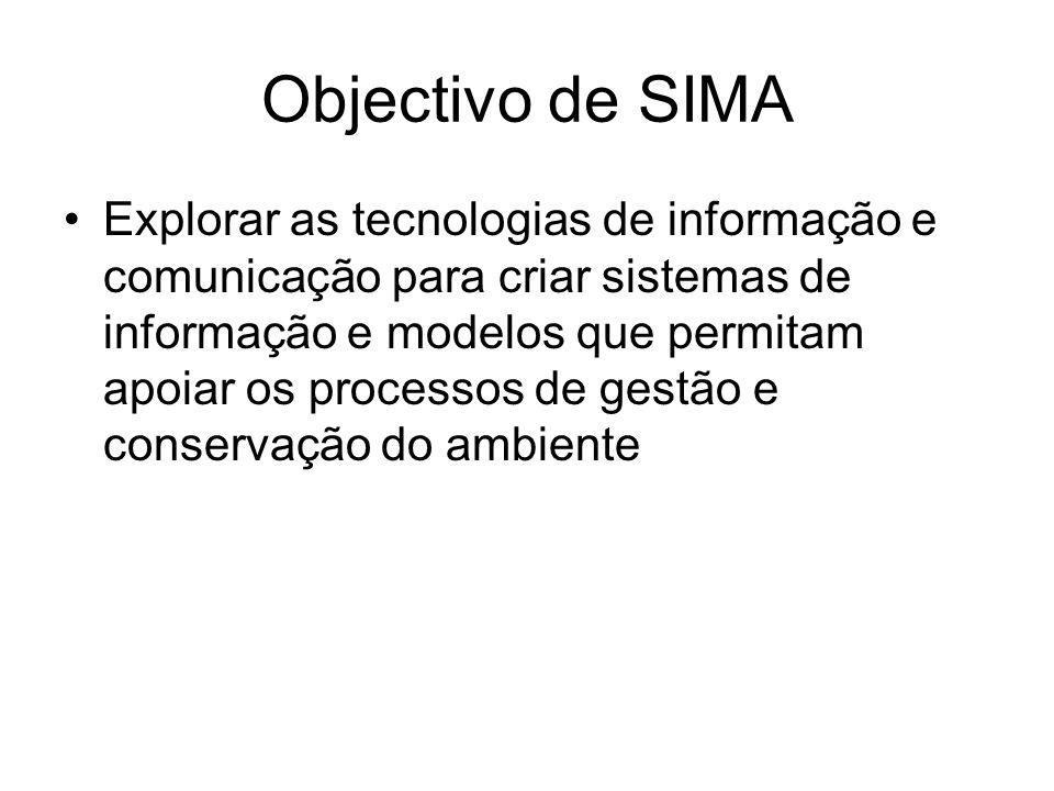 Objectivo de SIMA Explorar as tecnologias de informação e comunicação para criar sistemas de informação e modelos que permitam apoiar os processos de