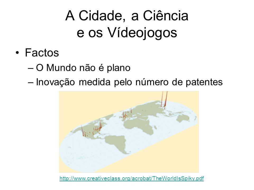Factos –O Mundo não é plano –Inovação medida pelo número de patentes A Cidade, a Ciência e os Vídeojogos http://www.creativeclass.org/acrobat/TheWorldIsSpiky.pdf
