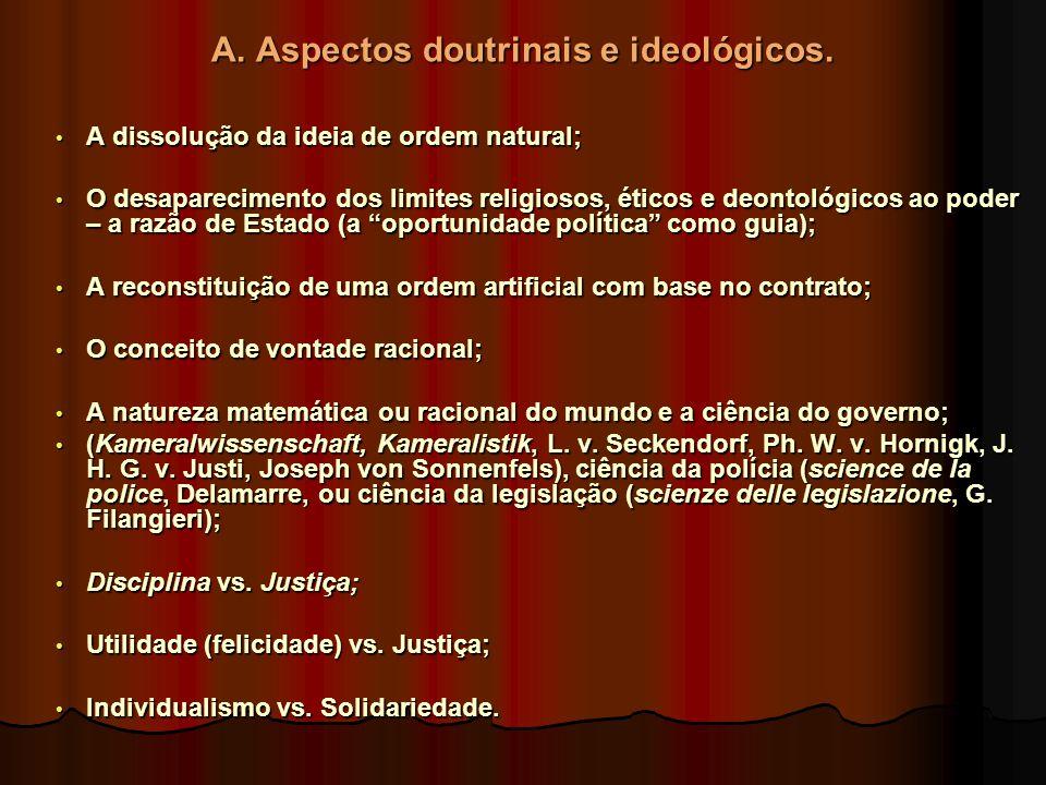 A. Aspectos doutrinais e ideológicos. A dissolução da ideia de ordem natural; A dissolução da ideia de ordem natural; O desaparecimento dos limites re