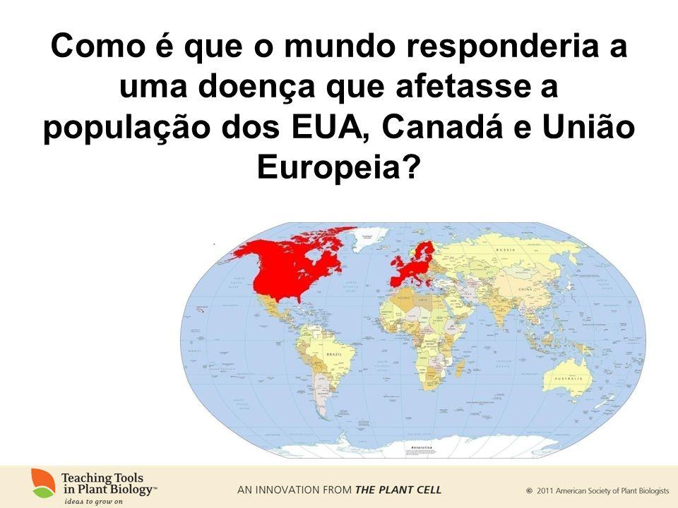 Como é que o mundo responderia a uma doença que afetasse a população dos EUA, Canadá e União Europeia?