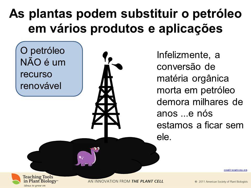 As plantas podem substituir o petróleo em vários produtos e aplicações creativecartoons.org creativecartoons.org. Infelizmente, a conversão de matéria