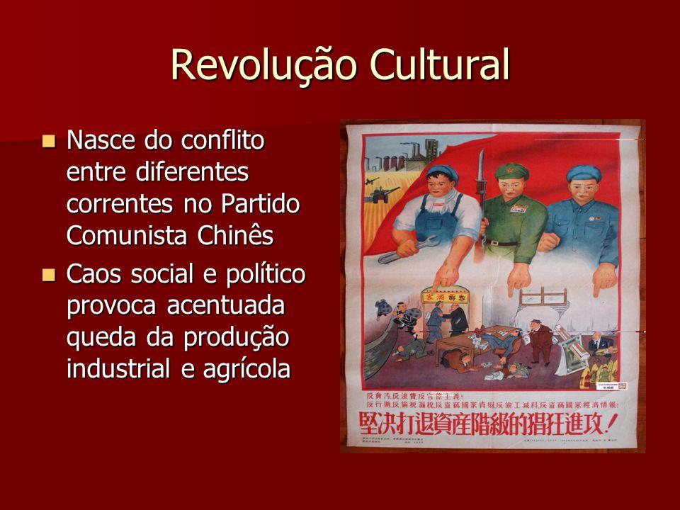 Revolução Cultural Nasce do conflito entre diferentes correntes no Partido Comunista Chinês Nasce do conflito entre diferentes correntes no Partido Co