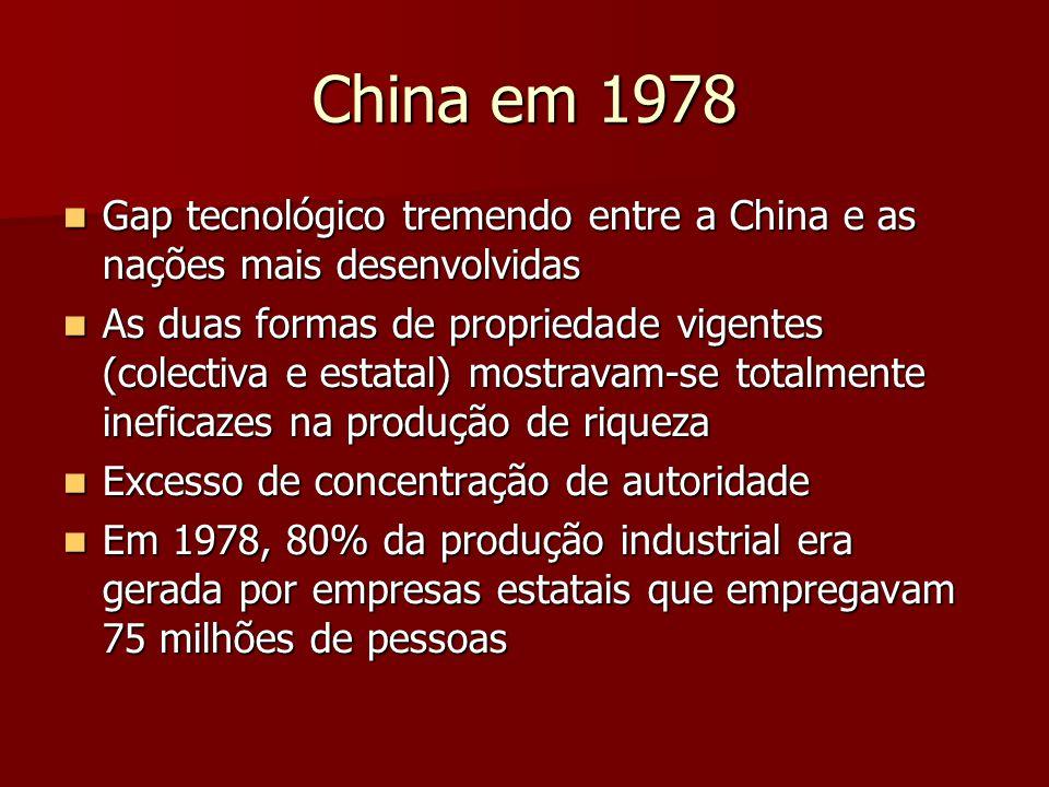 China em 1978 Gap tecnológico tremendo entre a China e as nações mais desenvolvidas Gap tecnológico tremendo entre a China e as nações mais desenvolvi
