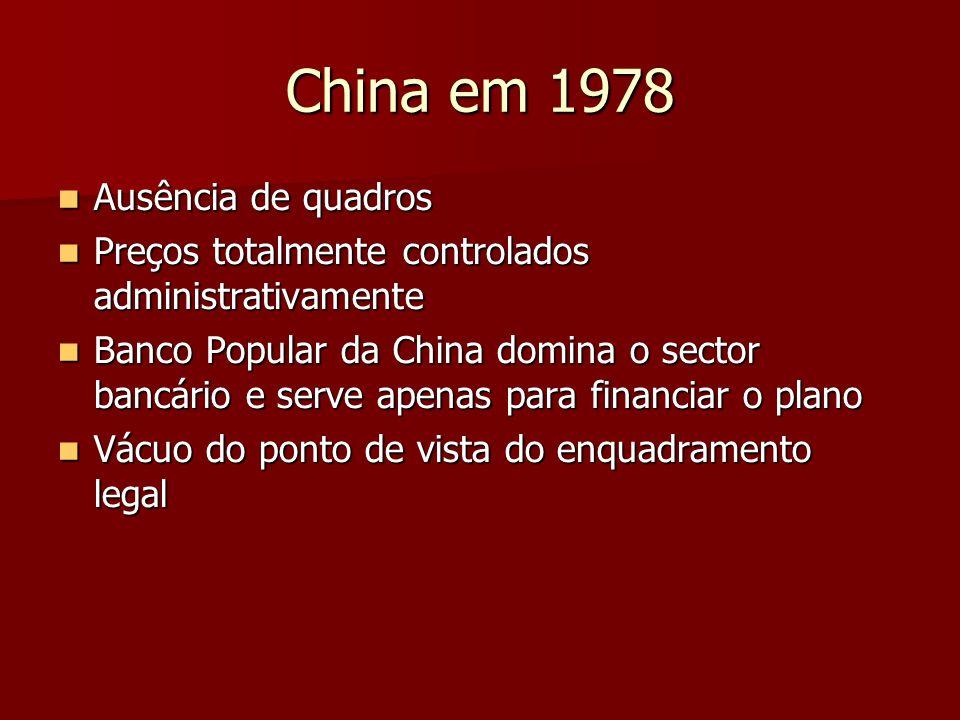 China em 1978 Ausência de quadros Ausência de quadros Preços totalmente controlados administrativamente Preços totalmente controlados administrativame