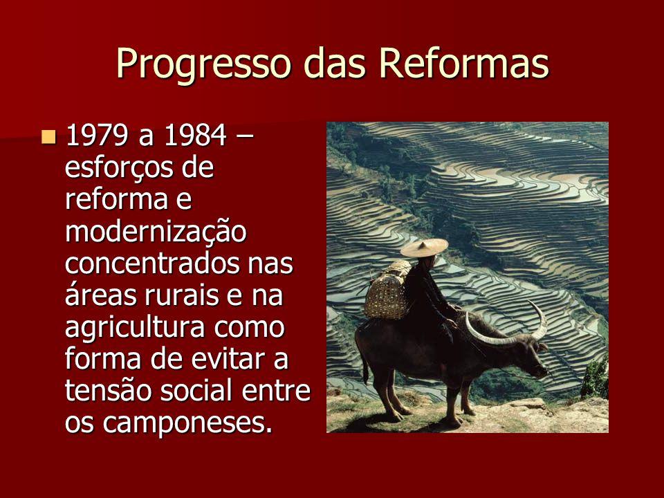 Progresso das Reformas 1979 a 1984 – esforços de reforma e modernização concentrados nas áreas rurais e na agricultura como forma de evitar a tensão s