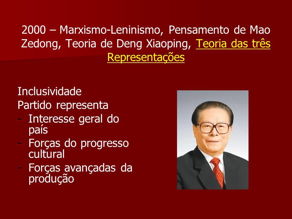 2000 – Marxismo-Leninismo, Pensamento de Mao Zedong, Teoria de Deng Xiaoping, Teoria das três Representações Inclusividade Partido representa - -Inter