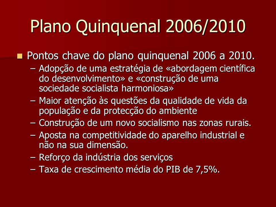 Plano Quinquenal 2006/2010 Pontos chave do plano quinquenal 2006 a 2010. Pontos chave do plano quinquenal 2006 a 2010. –Adopção de uma estratégia de «