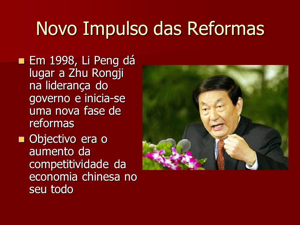 Novo Impulso das Reformas Em 1998, Li Peng dá lugar a Zhu Rongji na liderança do governo e inicia-se uma nova fase de reformas Em 1998, Li Peng dá lugar a Zhu Rongji na liderança do governo e inicia-se uma nova fase de reformas Objectivo era o aumento da competitividade da economia chinesa no seu todo Objectivo era o aumento da competitividade da economia chinesa no seu todo