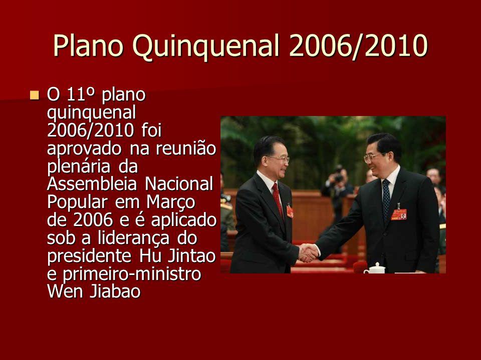 Plano Quinquenal 2006/2010 O 11º plano quinquenal 2006/2010 foi aprovado na reunião plenária da Assembleia Nacional Popular em Março de 2006 e é aplicado sob a liderança do presidente Hu Jintao e primeiro-ministro Wen Jiabao O 11º plano quinquenal 2006/2010 foi aprovado na reunião plenária da Assembleia Nacional Popular em Março de 2006 e é aplicado sob a liderança do presidente Hu Jintao e primeiro-ministro Wen Jiabao