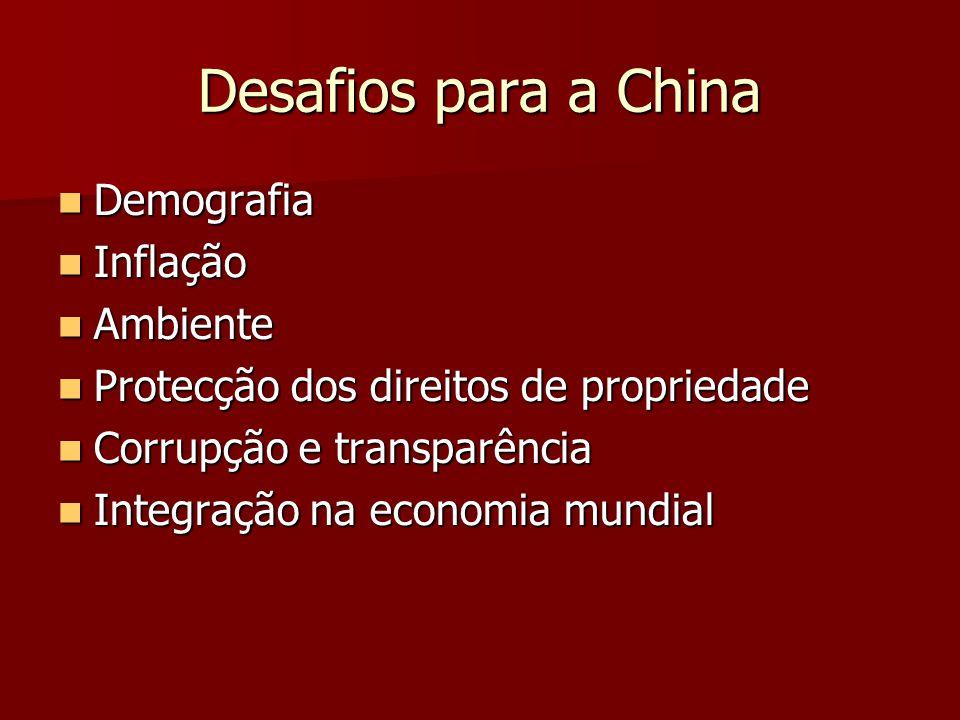 Desafios para a China Demografia Demografia Inflação Inflação Ambiente Ambiente Protecção dos direitos de propriedade Protecção dos direitos de propriedade Corrupção e transparência Corrupção e transparência Integração na economia mundial Integração na economia mundial